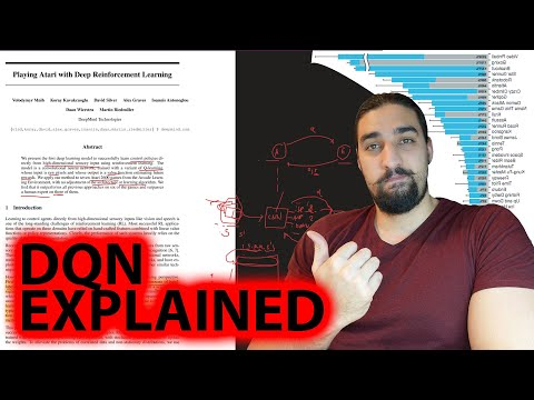 DQN paper explained