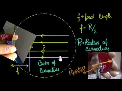 Spherical mirrors, radius of curvature & focal length