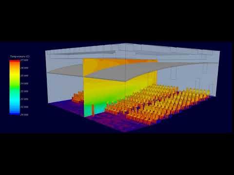 Temperatursimulation in einem Audimax zur Gewährleistung von Behaglichkeit an allen Plätzen