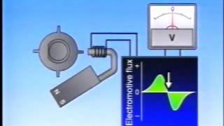 Transistorized ignition system.wmv