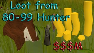 Oldschool Runescape - Loot from 80-99 Hunter (Red Chinchompas)