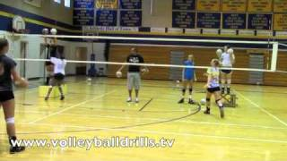 Volleyball Middle Blocking Drill: Blocking and Transition