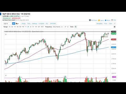 S&P 500 Technical Analysis for September 23, 2019 by FXEmpire