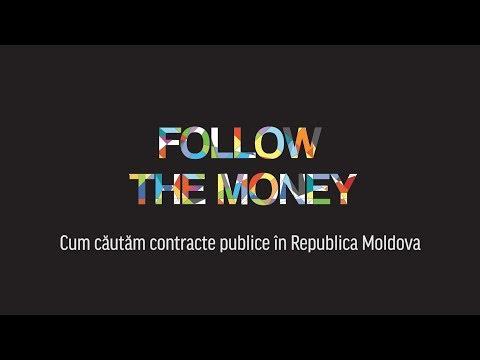 Reguli de gestionare a banilor în tranzacționare