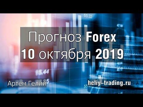 Форекс рубль онлайн
