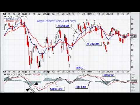 Prekybos signalai dvejetainiams opcionams investuoti