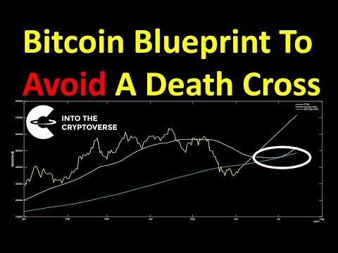 Bitcoin numatomas augimas