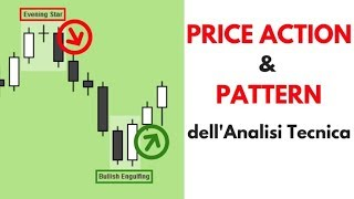PRICE ACTION e PATTERN dell'ANALISI TECNICA