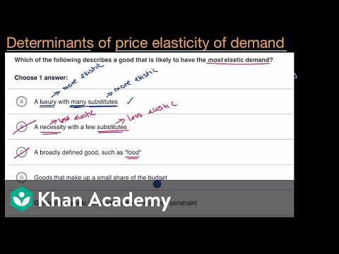 Determinants of elasticity example (video) | Khan Academy