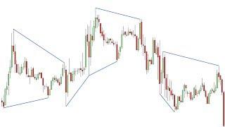 Ninjacators - Price Swing Divergence Indicator - Detail Video