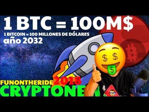 Bitcoin connect coinmarketcap