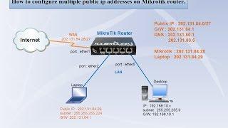 MikroTik Router | Configure multiple public ip addresses