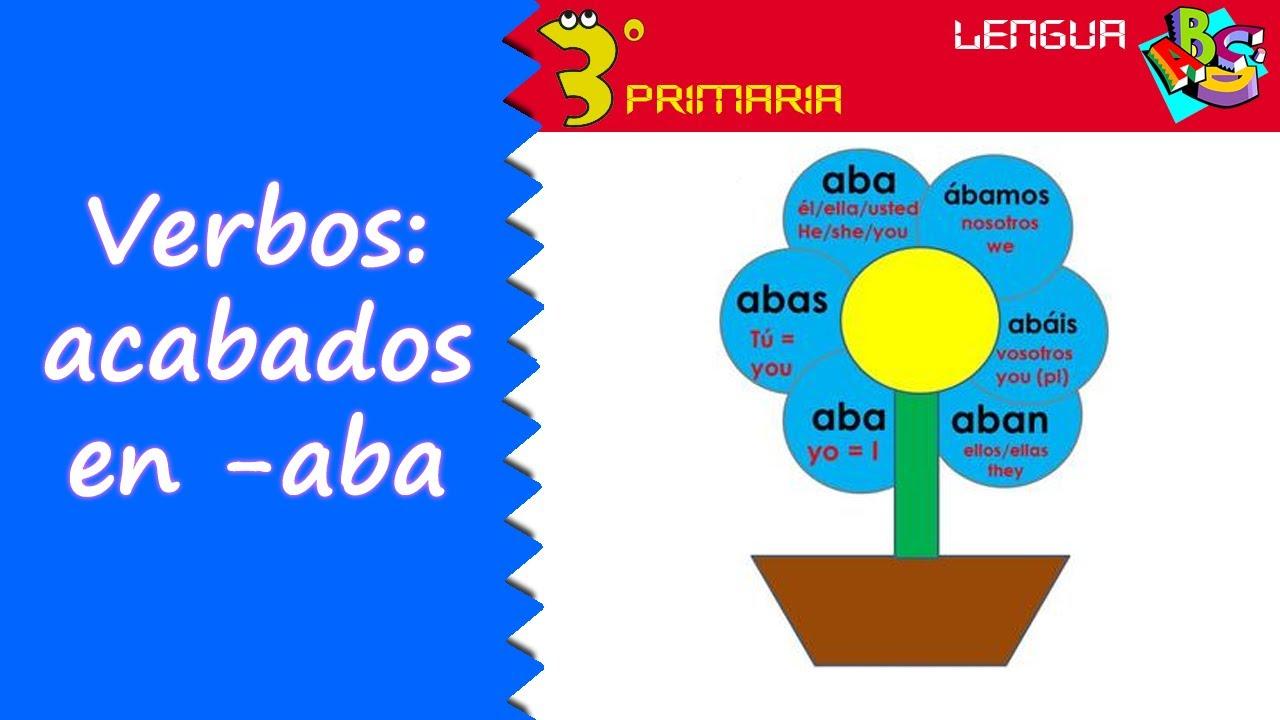 Lengua Castellana. 3º Primaria. Tema 9. Verbos terminados en -aba