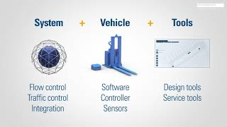 What does an AGV system consist of?