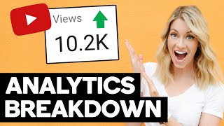 FIRST 10,000 VIEWS ON YOUTUBE! (Case Study: How to Get 10K Views on Videos as a Small YouTuber)