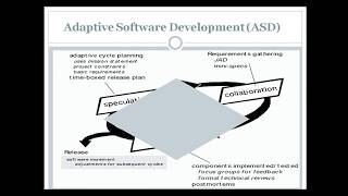 Adaptive Software Development K12