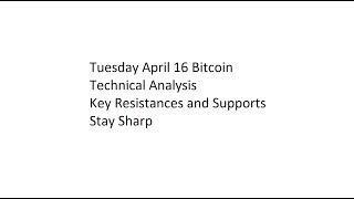 Tuesday April 16 Bitcoin Technical Analysis - Key Resistances and Supports. Stay Sharp