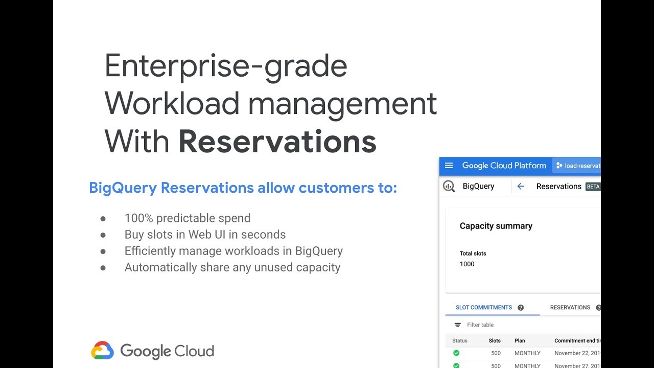 Demonstration of BigQuery Reservations UI
