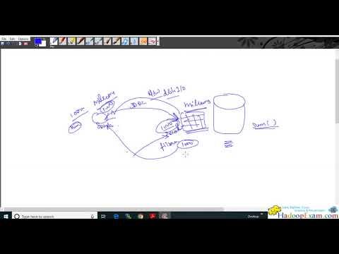 Spark SQL : Catalyst Optimizer (Heart of Spark SQL)