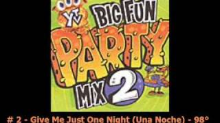 Give Me Just One Night (Una Noche) - 98° _ # 2 - Big Fun Party Mix 2