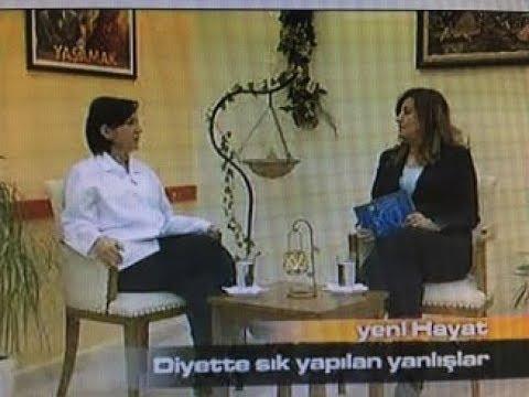 BÖLÜM 26 Dr Zekiye Gürcan Newform ile Yenihayat / DİYETTE SIK YAPILAN YANLIŞLAR