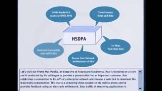 HSDPA Tutorial Overview Part-1
