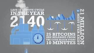 Что же такое добыча биткоинов? What is Bitcoin Mining?