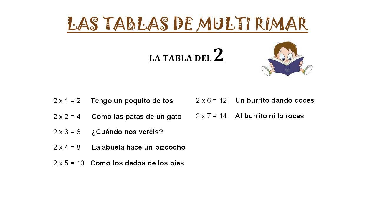 La tabla de Multi Rimar del 2