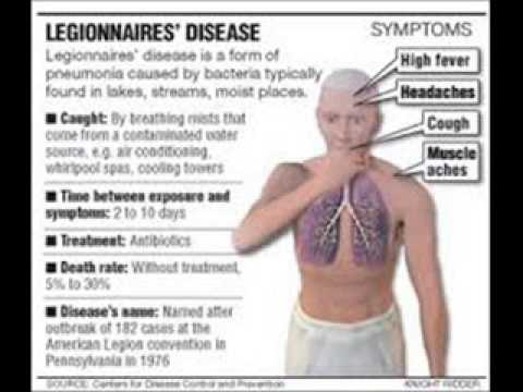 Video legionnaires disease symptoms