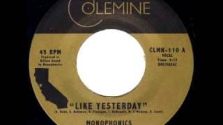 """Like Yesterday"" - Monophonics"