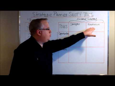 , title : 'Strategic Planning: SWOT & TOWS Analysis