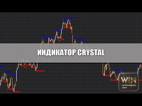 Демо счета на фондовой бирже