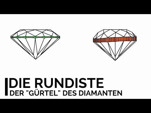 Diamanten - Die Rundiste - Brillant - Fachwissen
