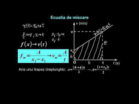 Opțiunile teoriei probabilității