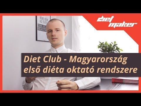 zsírvesztés klub)