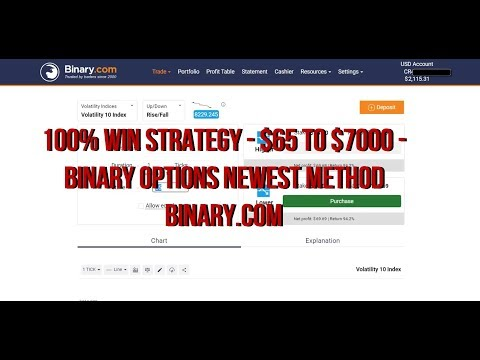 Binare optionen 100 strategie