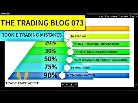 Conto prova trading