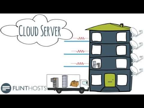 Flint Hosts - What is a cloud server?