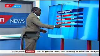Money Markets with the ongoing politics 10th Oct 2017