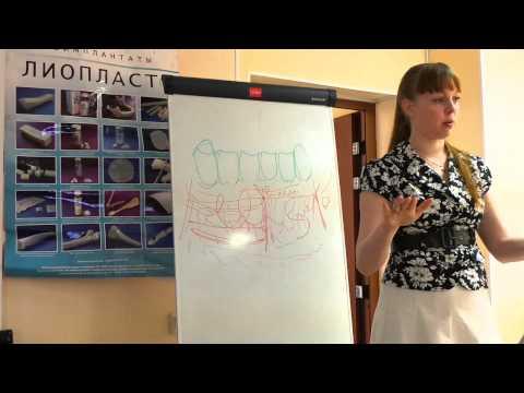 Хирургическое пародонтологическое лечение. Базовый курс. Часть 2