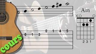 """Cours de Guitare - IMPRO """"SPANISH GUITAR"""" - La partition n'existe PAS, puisque c'est une IMPRO"""