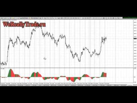 Какую валютную пару выбрать для торговли бинарными опционами