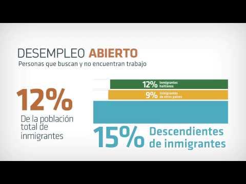 EC ENI-2012 Inmigración, Género y Mercado de Trabajo en la República Dominicana