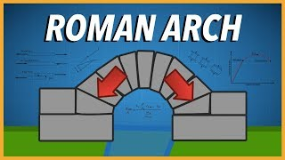 The Impressive Engineering Of The Roman Arch