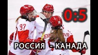 Хоккей Россия Канада Счет 5-0 Олимпиада 2018