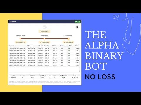 Buona strategia di opzioni binarie