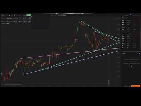 Auto-trendlines все видео по тэгу на igrovoetv online