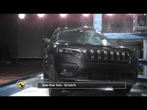 NCAP: Jeep Cherokee