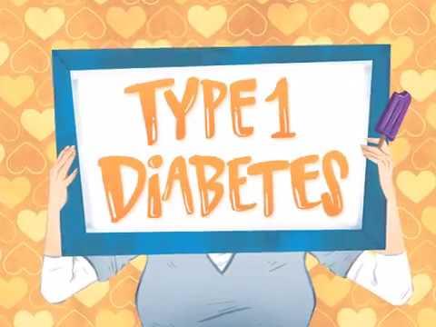 Simptomі στο διαβήτη