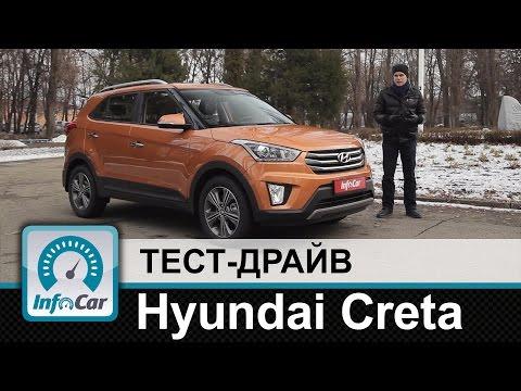 Hyundai  Creta Паркетник класса J - тест-драйв 3